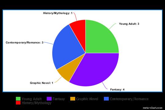 meta-chart-2